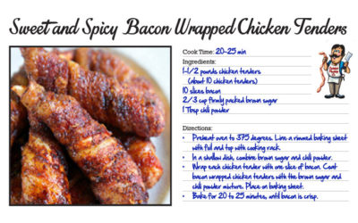 Sweet and Spicy Bacon Wrapped Chicken Tenders